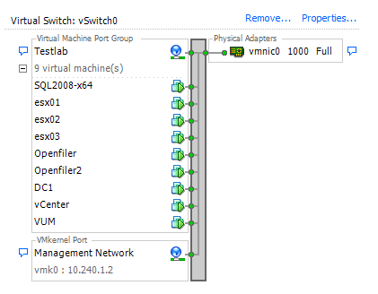 How to Configure LUN Masking with Openfiler 2.99 and ESXi 4.1 (1/3)