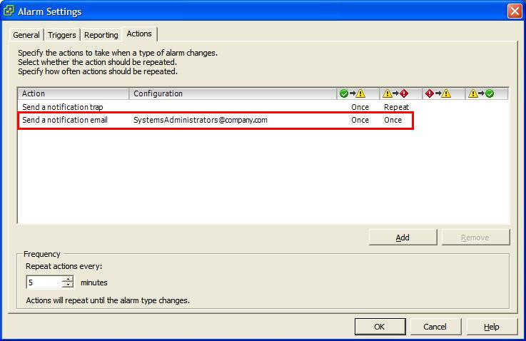 Add e-mail alerts to all 41 default vSphere 4.1 alarms