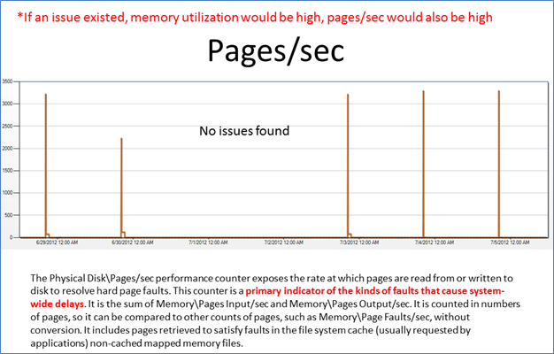 Performance Analysis for a SQL Cluster (5/6)