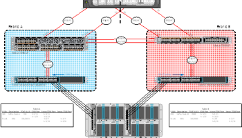 Configuring Cisco Nexus 5020 and 2224 Fabric Extenders for