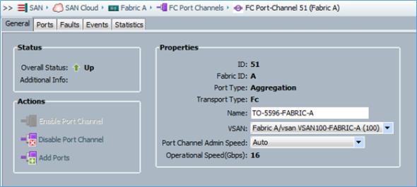 Cisco Nexus Fibre Channel configuration template | VirtuallyMikeBrown