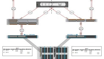 Strange Cisco Nexus Fibre Channel Configuration Template Virtuallymikebrown Wiring Digital Resources Bemuashebarightsorg